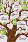 Постер в раме с Вашим текстом Семейное древо