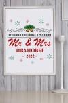 Постер в раме с Вашим текстом и фото Семейные традиции