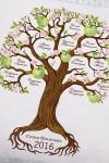 Подушка декоративная с Вашим именем Семейное древо