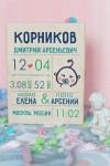 Коробка маминых сокровищ Первая визитная карточка
