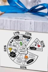 Печенье с предсказанием именное Диаграмма мыслей