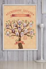 Постер в раме с Вашим текстом и фото Семейное древо