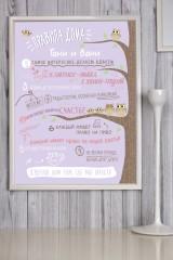 Постер в рамке с Вашим текстом и фото Правила дома