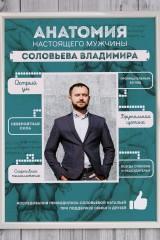 Постер в раме с Вашим текстом и фото Анатомия