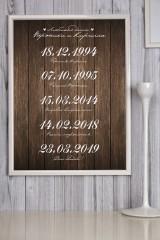 Постер в раме с Вашим текстом Наши даты