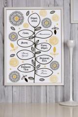 Постер в раме с Вашим текстом Семейная ветвь