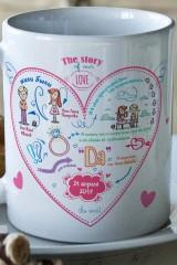 Кружка с вашим текстом История одной любви