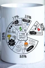 Кружка с вашим текстом Диаграмма мыслей