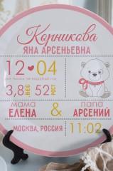 Тарелка декоративная с вашим текстом Первая визитная карточка