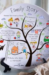 Тарелка декоративная с вашим текстом Family  Story