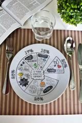 Тарелка декоративная с вашим текстом Диаграмма мыслей