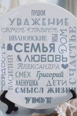 Тарелка декоративная с вашим текстом Самое Главное