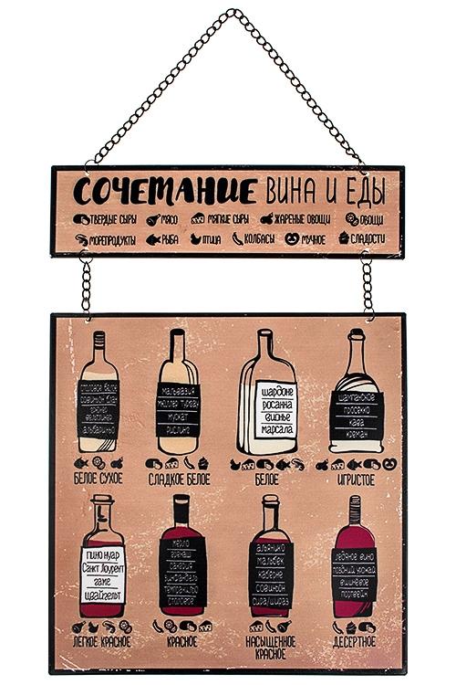 Табличка декоративная Сочетание вина и едыИнтерьер<br>28*39см, металл, подвесная<br>