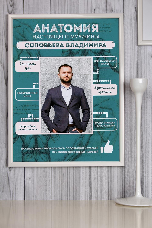 Постер в раме с вашим текстом и фото